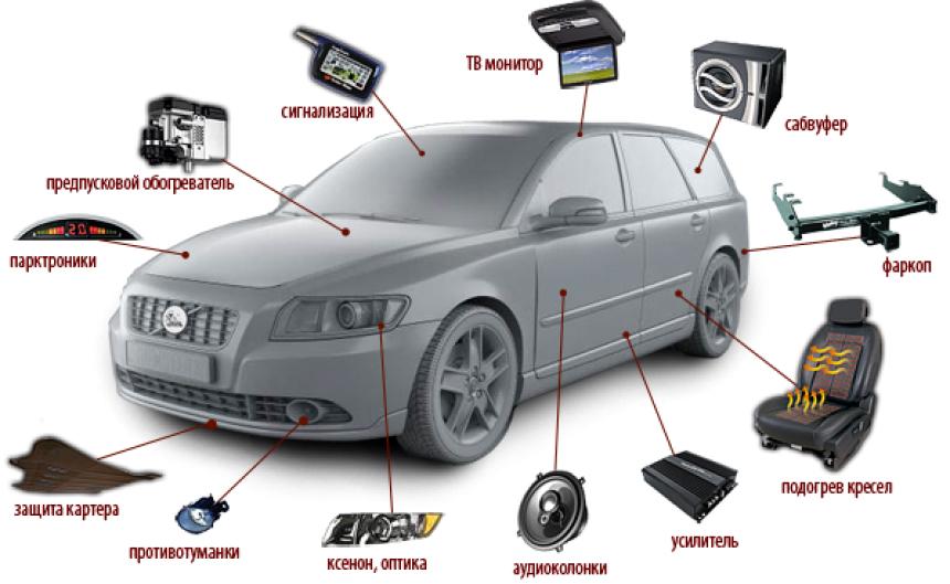 установка дополнительного оборудования на автомобиль Volvo XC 70